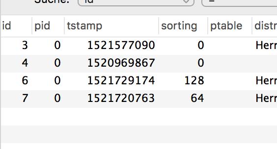 Datensätze in der Tabelle